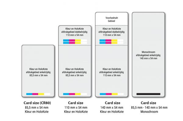 magicard-kaartprinter-xtended-pas-groottes-PPC