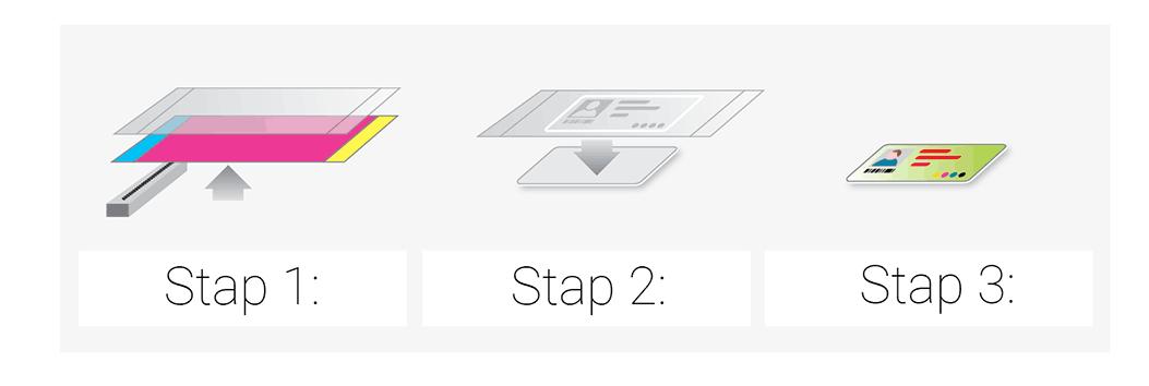 Hoe werkt retransfer printing